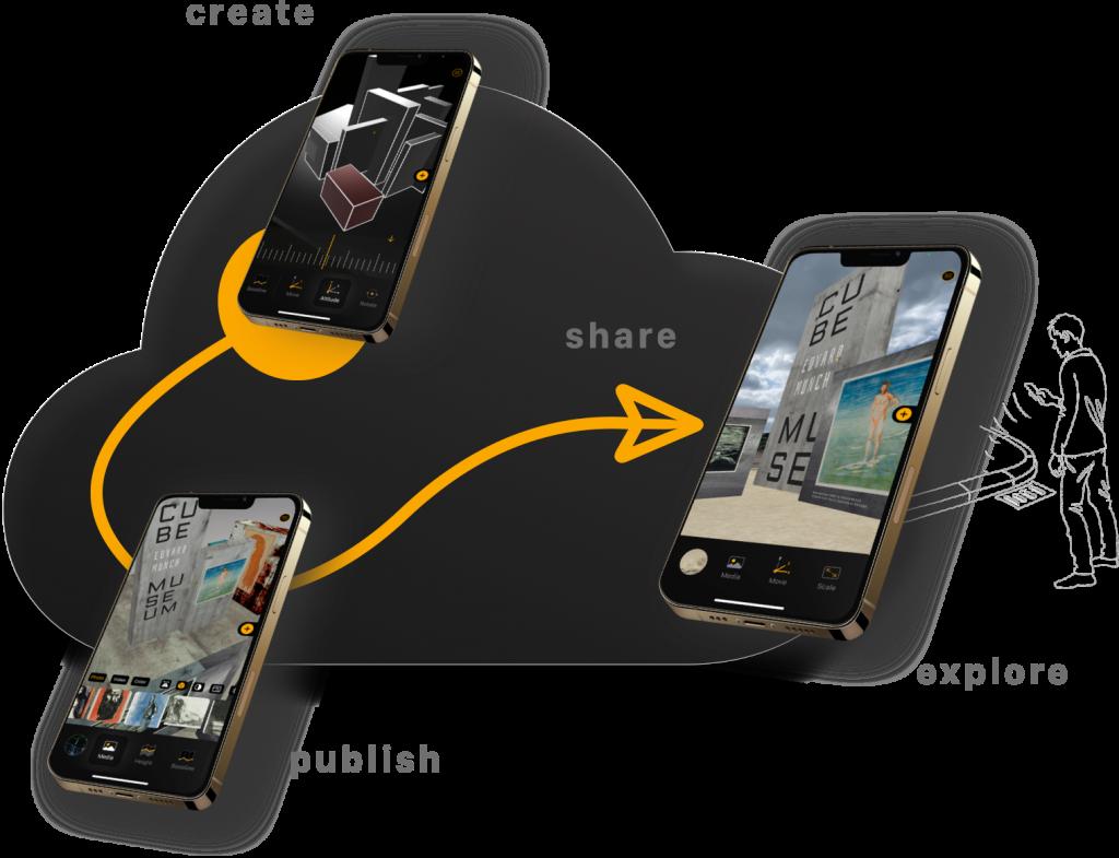 AR Cloud - Arrea - Augmented Reality App